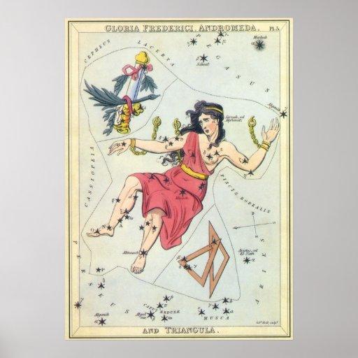 Astronomía del vintage, estrellas de la impresiones