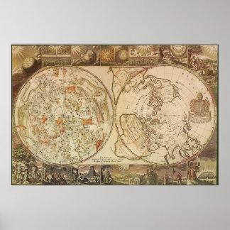 Astronomía del vintage, mapa celestial del poster