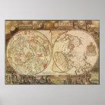 Astronomía del vintage, mapa celestial del planisf poster
