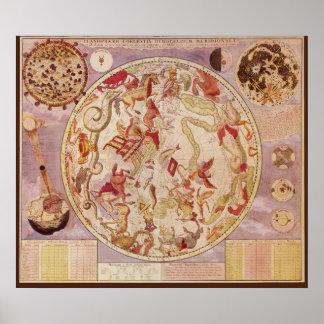 Astronomía del vintage, mapa de estrella celestial póster