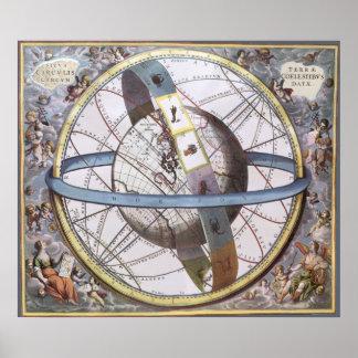 Astronomía del vintage, planisferio celestial del póster