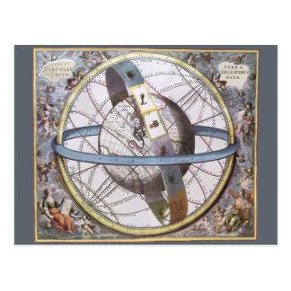 Astronomía del vintage, planisferio celestial del postales