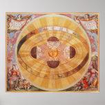 Astronomía del vintage, Sistema Solar Copernican a Impresiones