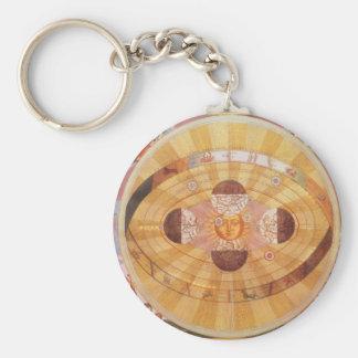 Astronomía del vintage, Sistema Solar Copernican Llavero Redondo Tipo Pin