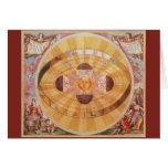 Astronomía del vintage, Sistema Solar Copernican Tarjeta De Felicitación