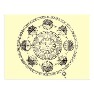 Astronomía Sun y eclipses Postal