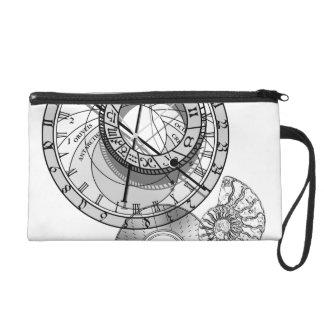 < Astronomical clock >Prague astronomical clock Wristlet