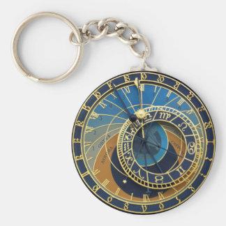 Astronomical Clock-Prague Orloj Keychain