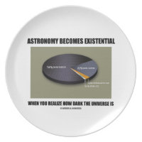 Astronomy Becomes Existential When Realize Dark Dinner Plate
