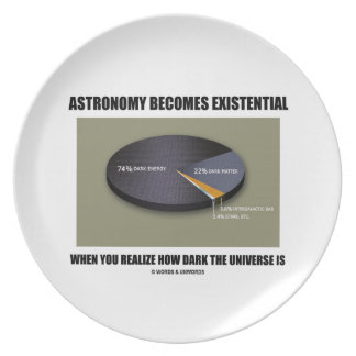 Astronomy Becomes Existential When Realize Dark Plates