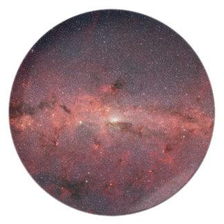 Astronomy Plates