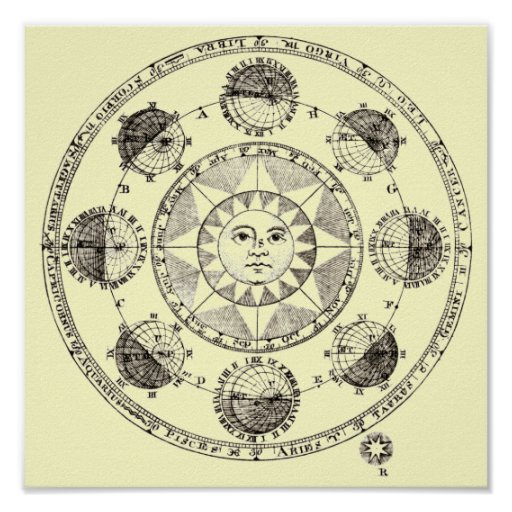 Astronomy Sun and Eclipses Print