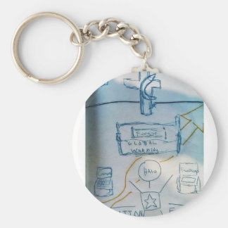 At the pulpit of consumption keychain