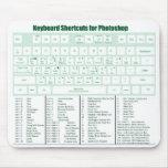 Atajos de teclado de Photoshop Mousepad