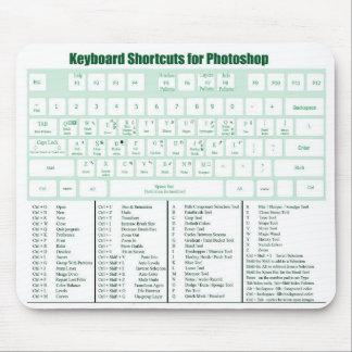 Atajos de teclado de Photoshop Mousepad Alfombrilla De Ratones
