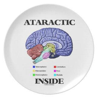 Ataractic Inside (Brain Anatomy Humor) Party Plates