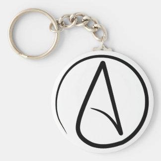 Atheism Symbol Keychain