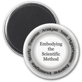 Atheist Scientific Method Acronym 2 Inch Round Magnet