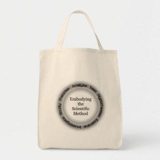 Atheist Scientific Method Acronym Grocery Bag
