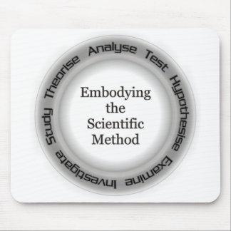 Atheist Scientific Method Acronym Mousepad
