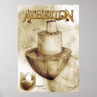 Atherton Detail Posters