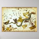 Atlas de la constelación de la estrella del vintag posters