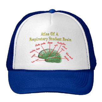 Atlas de los regalos respiratorios del cerebro del gorras