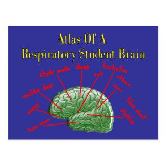 Atlas de los regalos respiratorios del cerebro del postal