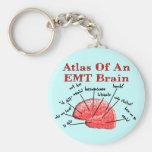 Atlas de un cerebro de EMT Llaveros