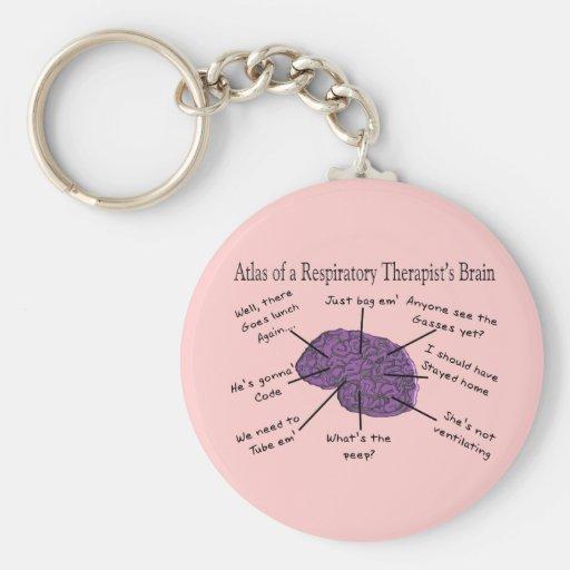 Atlas de un cerebro del terapeuta respiratorio llaveros personalizados