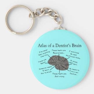 Atlas del cerebro de un dentista llavero redondo tipo pin