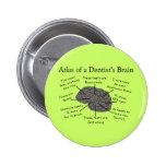 Atlas del cerebro de un dentista pin