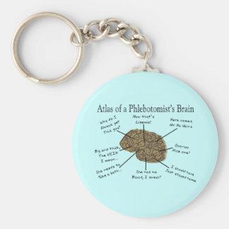 Atlas del cerebro de un Phlebotomist Llavero Redondo Tipo Pin