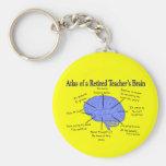 Atlas del cerebro de un profesor jubilado llavero personalizado