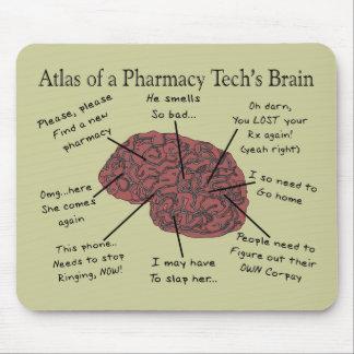 Atlas del cerebro de una tecnología de la farmacia tapete de raton
