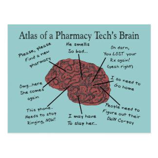 Atlas del cerebro de una tecnología de la farmacia postal