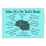 Atlas del cerebro de una tecnología del veterinari felicitación
