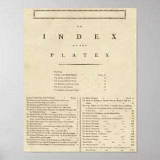 Atlas del oeste de la India del índice Póster