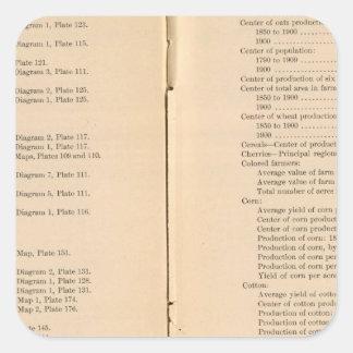 Atlas estadístico 1900 7 pegatina cuadrada
