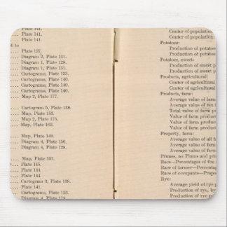 Atlas estadístico 1900 8 alfombrilla de ratón