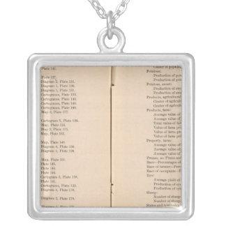 Atlas estadístico 1900 8 collar personalizado