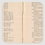 Atlas estadístico 1900 8 pegatina cuadrada