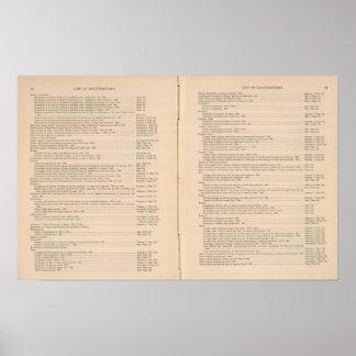 Atlas estadístico 1900 8 posters