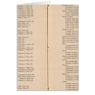 Atlas estadístico 1900 8 tarjetón