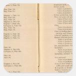 Atlas estadístico 1900 9 pegatina cuadradas personalizada