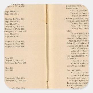 Atlas estadístico 1900 9 pegatina cuadrada