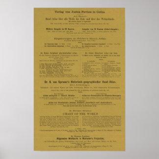 Atlas geográfico histórico interior posters