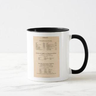 Atlas gris taza