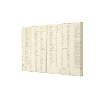 Atlas histórico ilustrado Indiana 2 del índice Impresiones De Lienzo