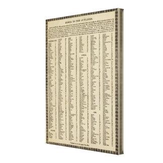 Atlas moderno del índice impresiones en lona